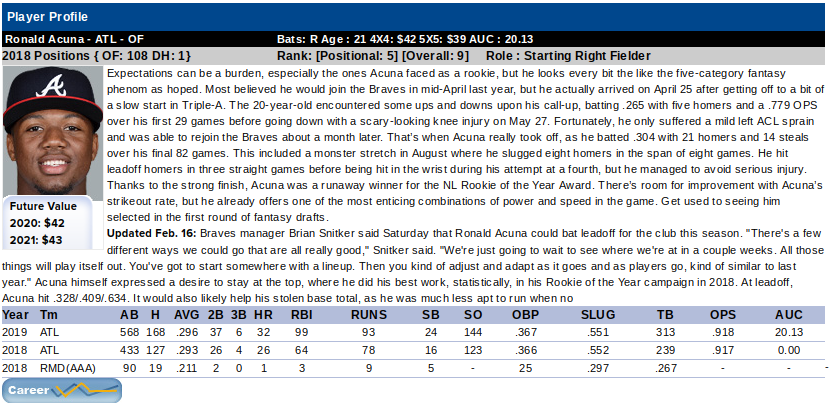 Ronald Acuna Draft Guide Player Profile